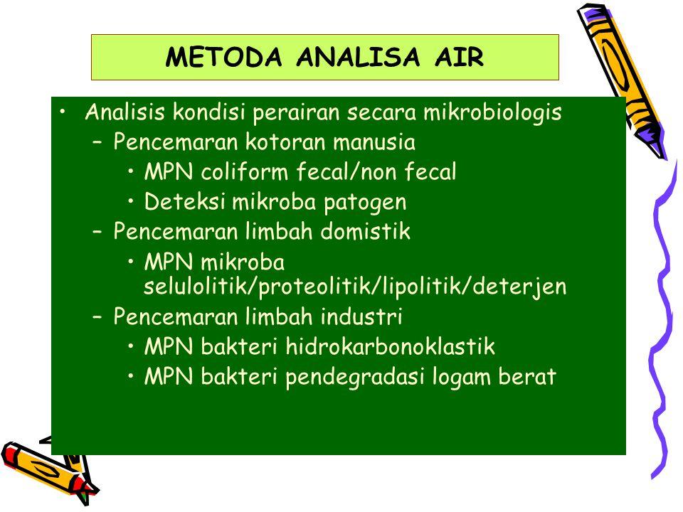 Analisis kondisi perairan secara mikrobiologis –Pencemaran kotoran manusia MPN coliform fecal/non fecal Deteksi mikroba patogen –Pencemaran limbah dom