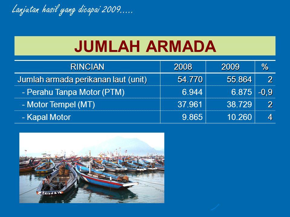 JUMLAH ARMADA RINCIAN20082009% Jumlah armada perikanan laut (unit) 54.77055.8642 - Perahu Tanpa Motor (PTM)6.9446.875-0,9 - Motor Tempel (MT)37.96138.7292 - Kapal Motor9.86510.2604 Lanjutan hasil yang dicapai 2009.....