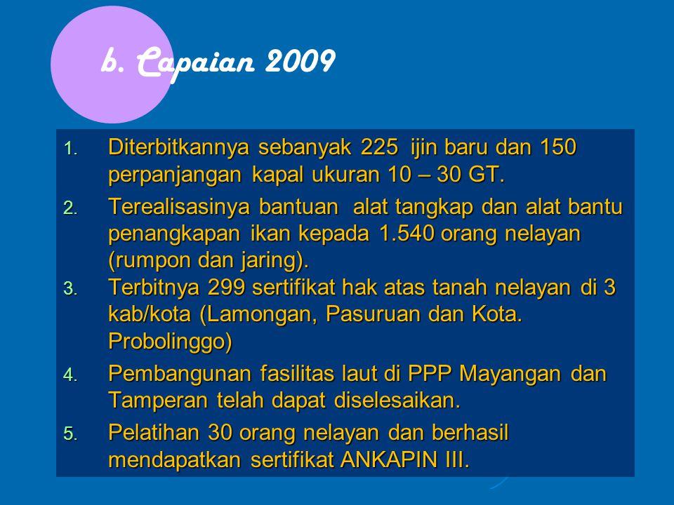 b.Capaian 2009 1.