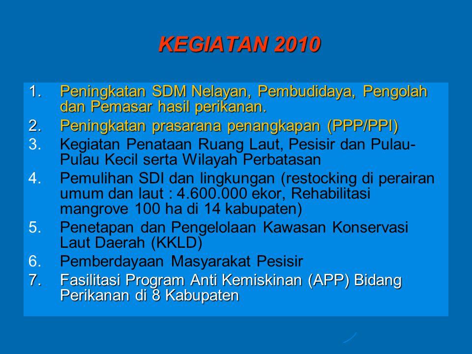 KEGIATAN 2010 KEGIATAN 2010 1.Peningkatan SDM Nelayan, Pembudidaya, Pengolah dan Pemasar hasil perikanan.