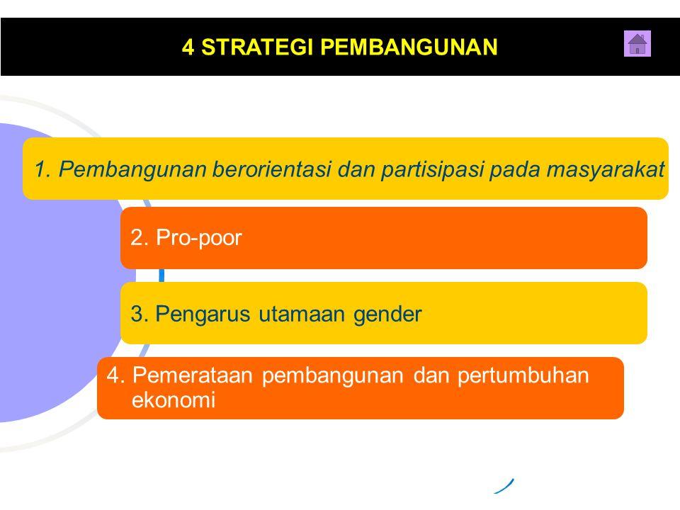 4 STRATEGI PEMBANGUNAN 1.Pembangunan berorientasi dan partisipasi pada masyarakat 2.Pro-poor 3.