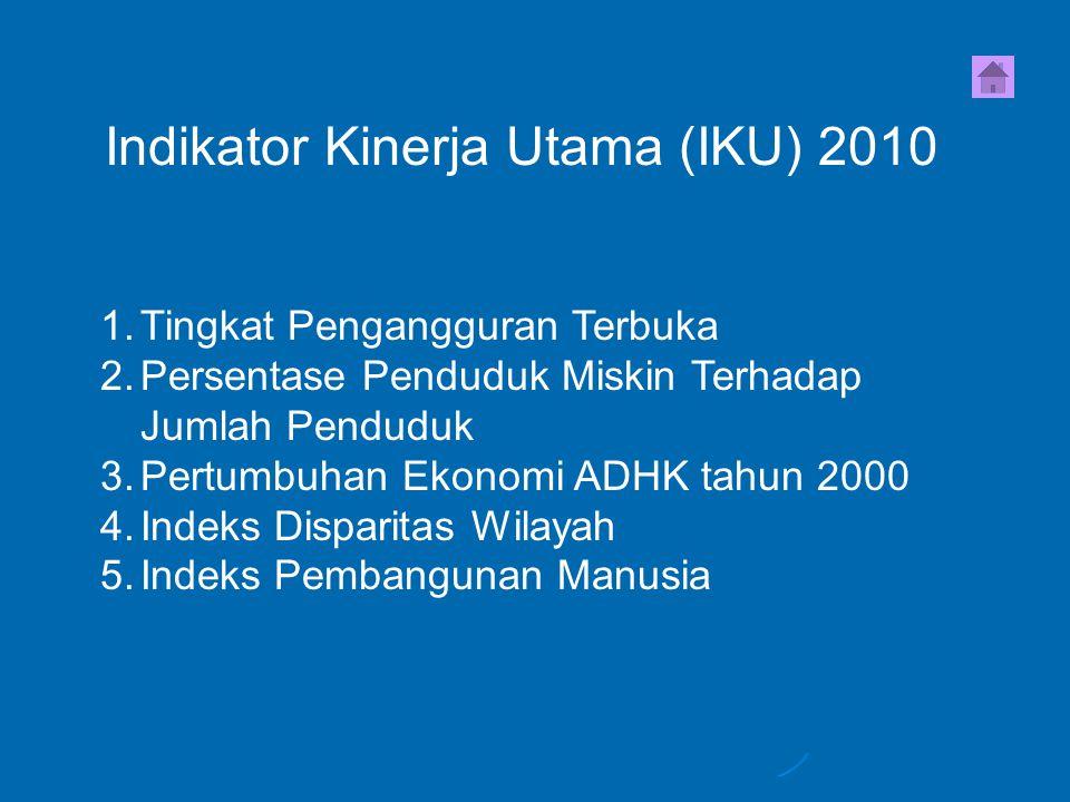 Indikator Kinerja Utama (IKU) 2010 1.Tingkat Pengangguran Terbuka 2.Persentase Penduduk Miskin Terhadap Jumlah Penduduk 3.Pertumbuhan Ekonomi ADHK tahun 2000 4.Indeks Disparitas Wilayah 5.Indeks Pembangunan Manusia