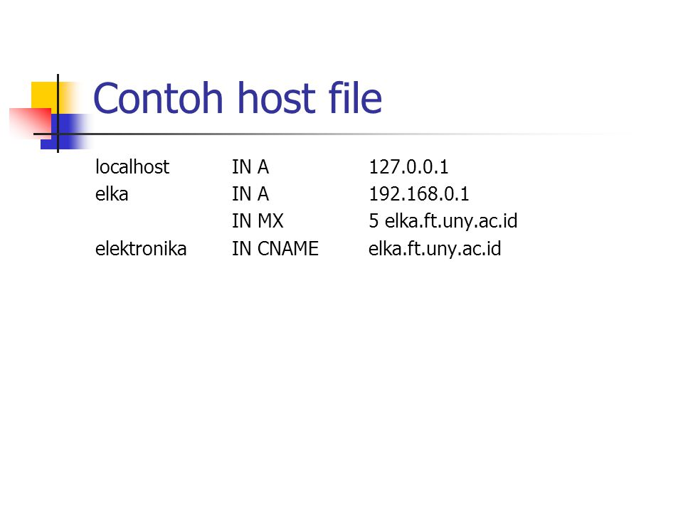 Contoh host file localhost IN A 127.0.0.1 elkaIN A192.168.0.1 IN MX5 elka.ft.uny.ac.id elektronikaIN CNAME elka.ft.uny.ac.id