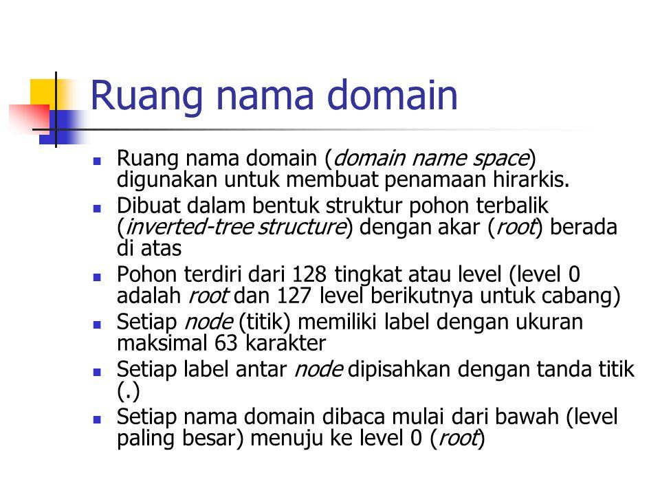 Ruang nama domain Ruang nama domain (domain name space) digunakan untuk membuat penamaan hirarkis. Dibuat dalam bentuk struktur pohon terbalik (invert