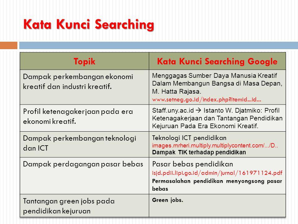 Kata Kunci Searching
