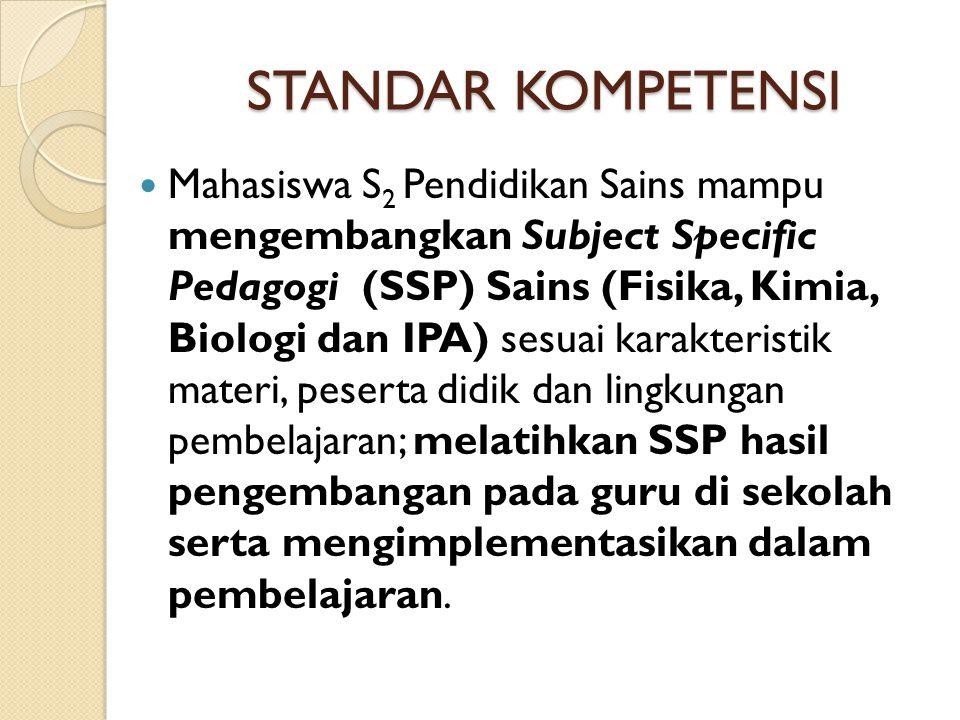 STANDAR KOMPETENSI Mahasiswa S 2 Pendidikan Sains mampu mengembangkan Subject Specific Pedagogi (SSP) Sains (Fisika, Kimia, Biologi dan IPA) sesuai ka