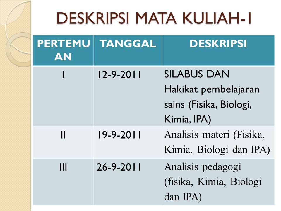 DESKRIPSI MATA KULIAH-1 PERTEMU AN TANGGALDESKRIPSI I12-9-2011 SILABUS DAN Hakikat pembelajaran sains (Fisika, Biologi, Kimia, IPA) II19-9-2011 Analis
