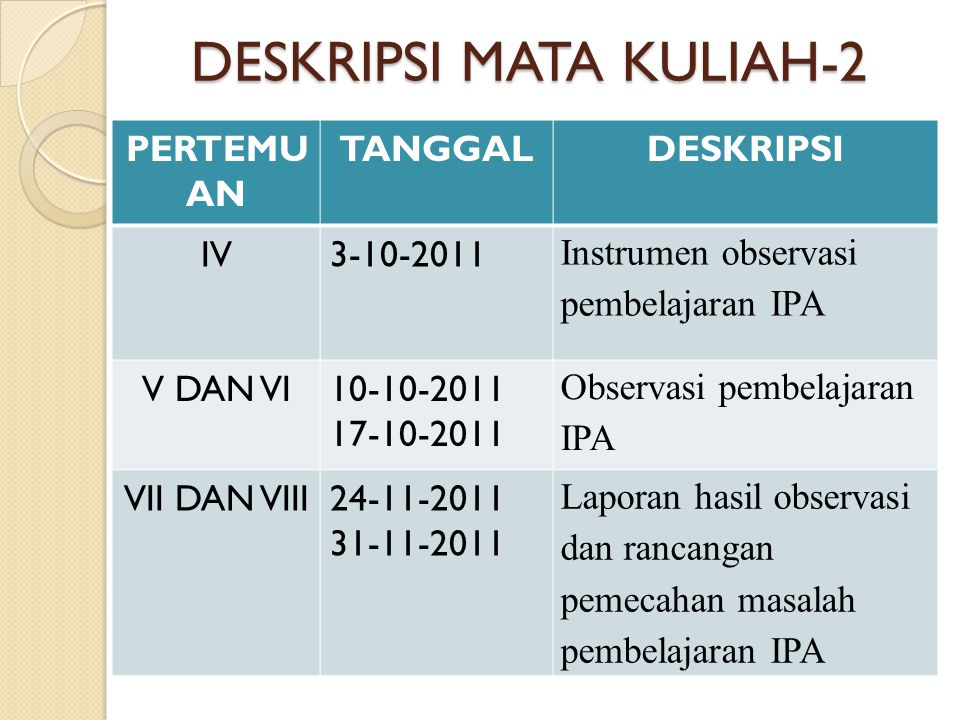 DESKRIPSI MATA KULIAH-2 PERTEMU AN TANGGALDESKRIPSI IV3-10-2011 Instrumen observasi pembelajaran IPA V DAN VI10-10-2011 17-10-2011 Observasi pembelaja