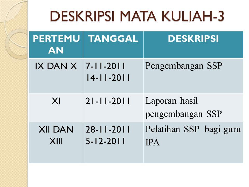 DESKRIPSI MATA KULIAH-3 PERTEMU AN TANGGALDESKRIPSI IX DAN X7-11-2011 14-11-2011 Pengembangan SSP XI21-11-2011 Laporan hasil pengembangan SSP XII DAN