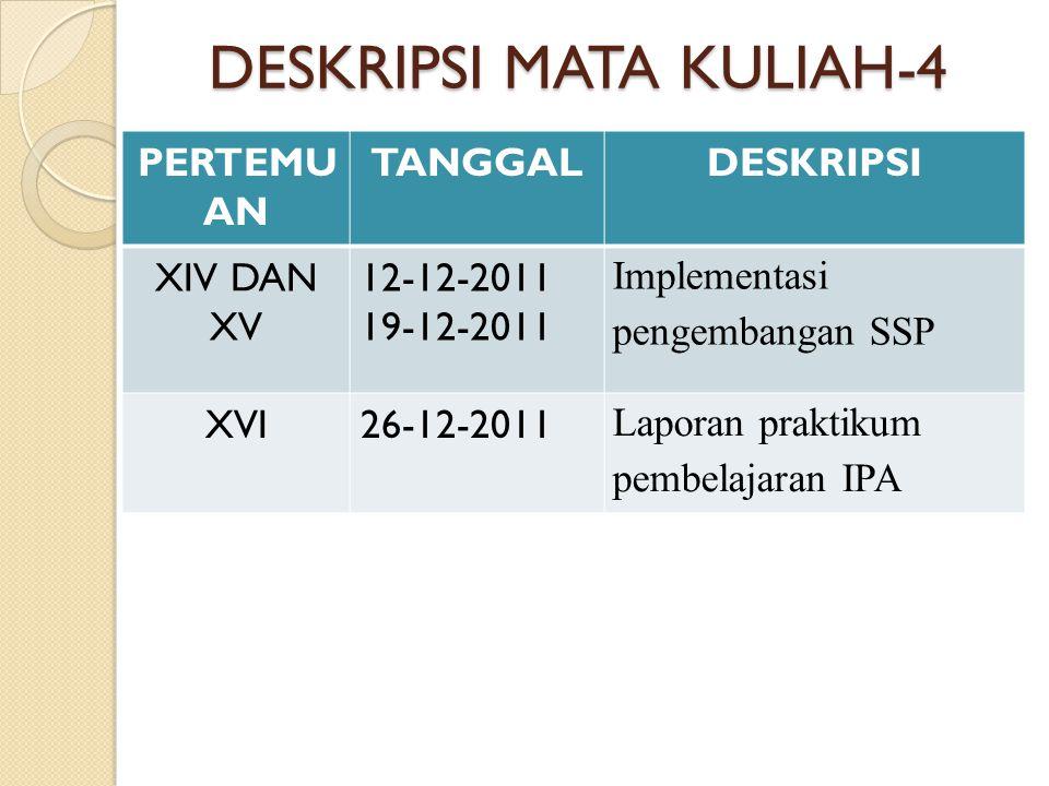 DESKRIPSI MATA KULIAH-4 PERTEMU AN TANGGALDESKRIPSI XIV DAN XV 12-12-2011 19-12-2011 Implementasi pengembangan SSP XVI26-12-2011 Laporan praktikum pem
