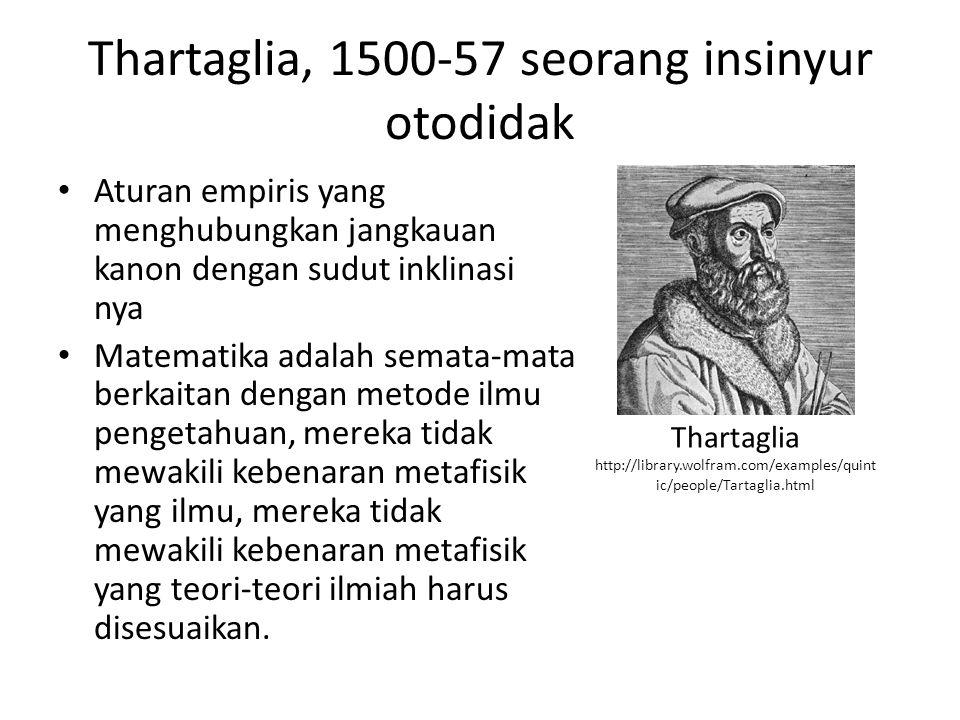Thartaglia, 1500-57 seorang insinyur otodidak Aturan empiris yang menghubungkan jangkauan kanon dengan sudut inklinasi nya Matematika adalah semata-ma