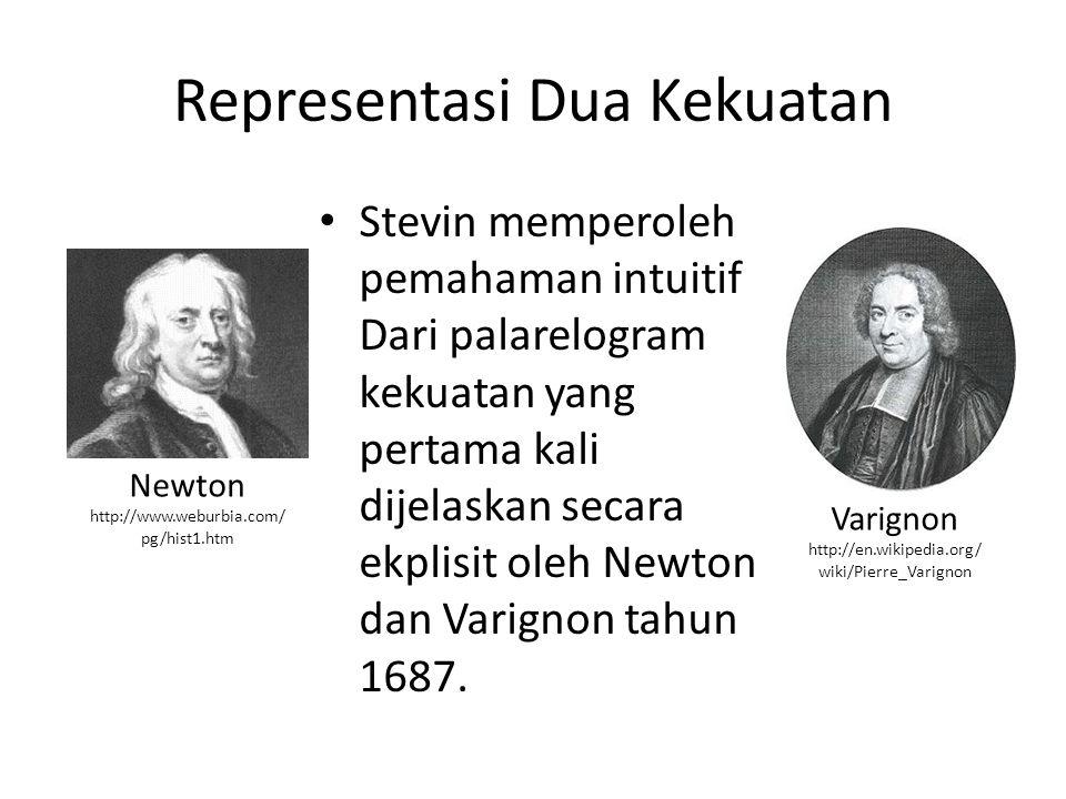 Varignon http://en.wikipedia.org/ wiki/Pierre_Varignon Newton http://www.weburbia.com/ pg/hist1.htm Representasi Dua Kekuatan Stevin memperoleh pemaha