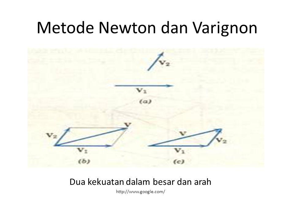 Metode Newton dan Varignon Dua kekuatan dalam besar dan arah http://www.google.com/