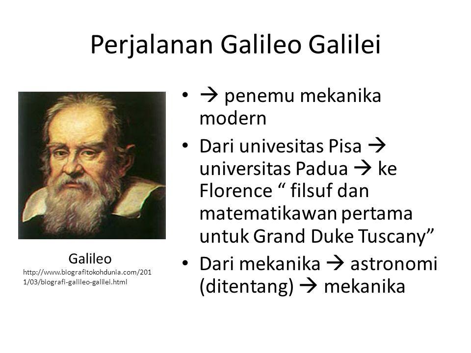 """Perjalanan Galileo Galilei  penemu mekanika modern Dari univesitas Pisa  universitas Padua  ke Florence """" filsuf dan matematikawan pertama untuk Gr"""