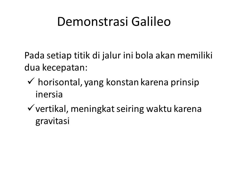 Demonstrasi Galileo Pada setiap titik di jalur ini bola akan memiliki dua kecepatan: horisontal, yang konstan karena prinsip inersia vertikal, meningk