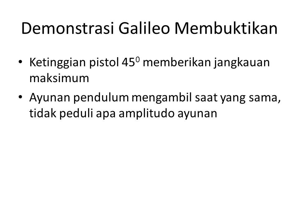 Demonstrasi Galileo Membuktikan Ketinggian pistol 45 0 memberikan jangkauan maksimum Ayunan pendulum mengambil saat yang sama, tidak peduli apa amplit