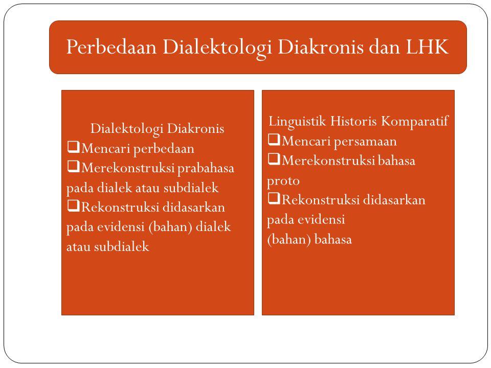 Perbedaan Dialektologi Diakronis dan LHK Dialektologi Diakronis  Mencari perbedaan  Merekonstruksi prabahasa pada dialek atau subdialek  Rekonstruk