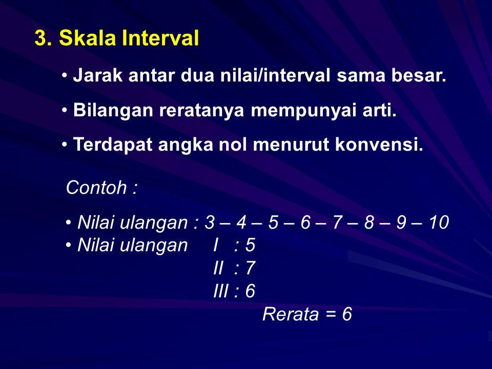 3. Skala Interval Jarak antar dua nilai/interval sama besar.