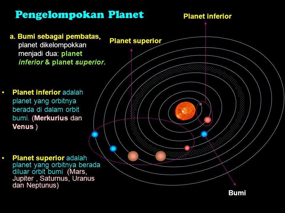 a. Bumi sebagai pembatas, planet dikelompokkan menjadi dua: planet inferior & planet superior. Planet inferior adalah planet yang orbitnya berada di d