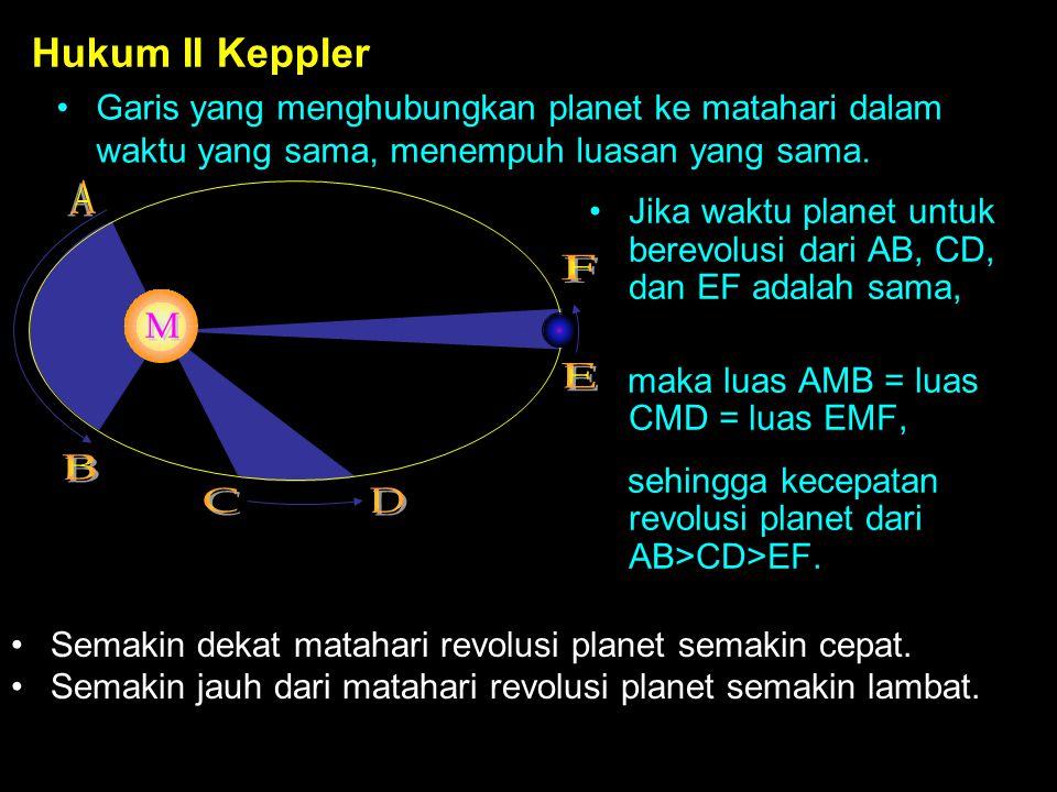 Jika waktu planet untuk berevolusi dari AB, CD, dan EF adalah sama, maka luas AMB = luas CMD = luas EMF, sehingga kecepatan revolusi planet dari AB>CD