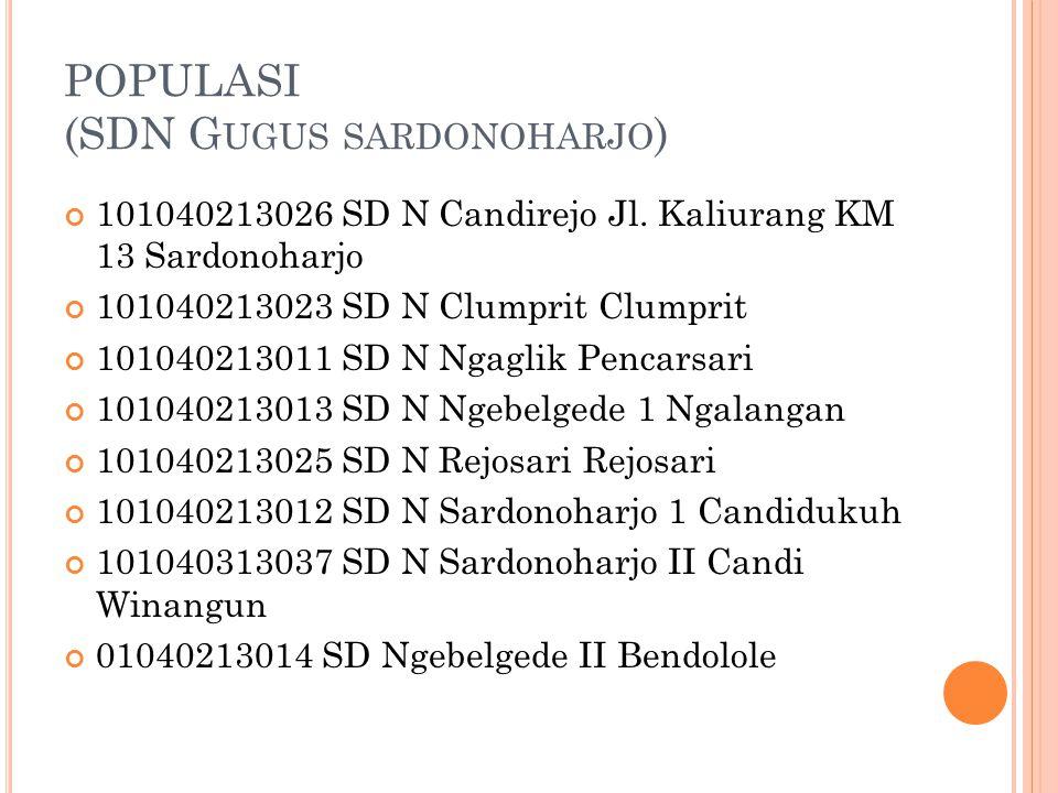 POPULASI (SDN G UGUS SARDONOHARJO ) 101040213026 SD N Candirejo Jl. Kaliurang KM 13 Sardonoharjo 101040213023 SD N Clumprit Clumprit 101040213011 SD N