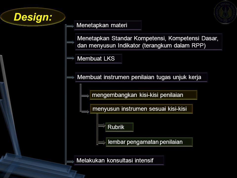 Design: Menetapkan materi Menetapkan Standar Kompetensi, Kompetensi Dasar, dan menyusun Indikator (terangkum dalam RPP) Membuat LKS Membuat instrumen