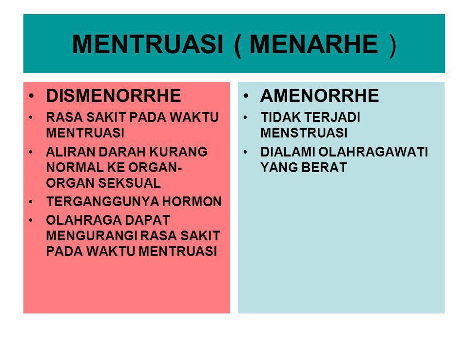 MENTRUASI ( MENARHE ) DISMENORRHE RASA SAKIT PADA WAKTU MENTRUASI ALIRAN DARAH KURANG NORMAL KE ORGAN- ORGAN SEKSUAL TERGANGGUNYA HORMON OLAHRAGA DAPAT MENGURANGI RASA SAKIT PADA WAKTU MENTRUASI AMENORRHE TIDAK TERJADI MENSTRUASI DIALAMI OLAHRAGAWATI YANG BERAT