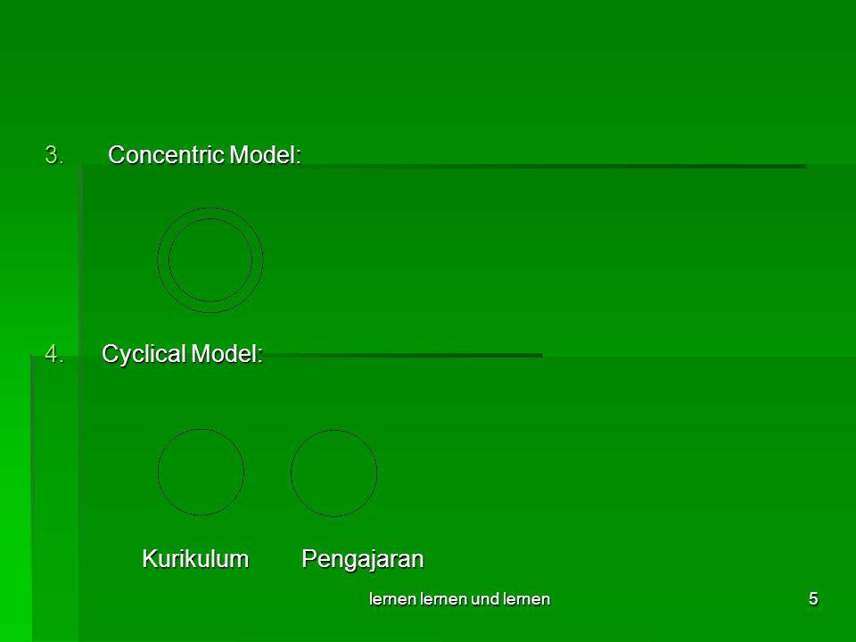 lernen lernen und lernen 5 3. Concentric Model: 4.Cyclical Model: KurikulumPengajaran KurikulumPengajaran