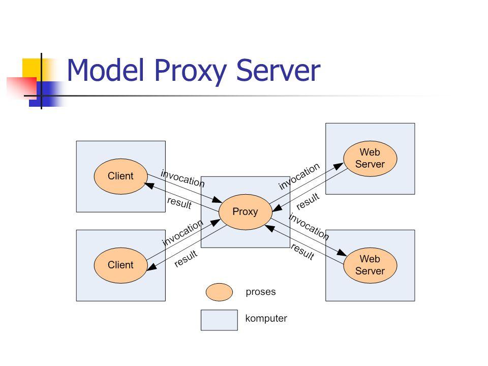 Model Proxy Server