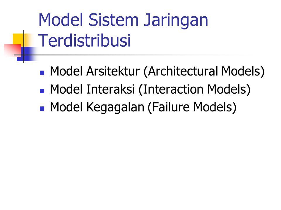 Model Sistem Jaringan Terdistribusi Model Arsitektur (Architectural Models) Model Interaksi (Interaction Models) Model Kegagalan (Failure Models)