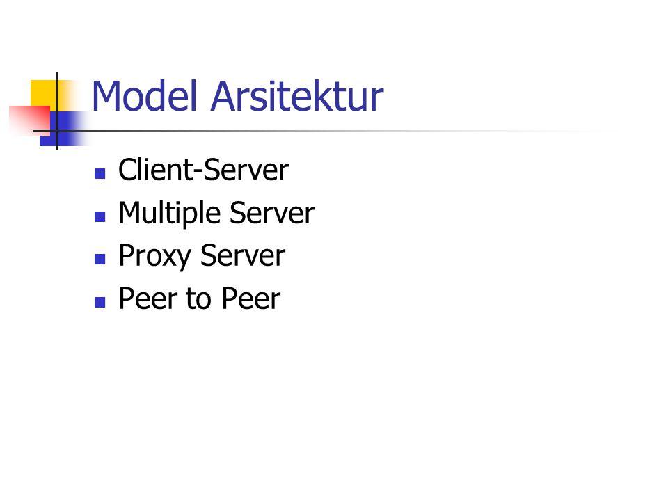Model Arsitektur Client-Server Multiple Server Proxy Server Peer to Peer