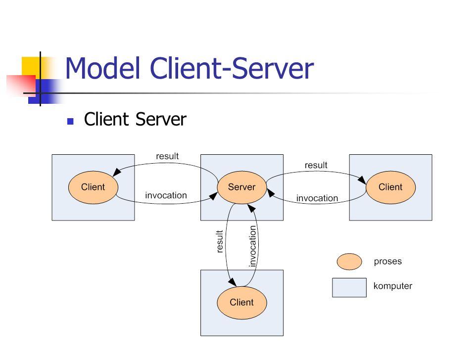 Karakteristik Model Client-Server Client memiliki satu proses atau lebih, begitu juga Server Sebuah proses Client dapat mengirim query ke sembarang proses server Client bertanggung jawab pada antar muka untuk user, sedangkan server mengatur data dan mengeksekusi transaksi Model arsitektur ini sangat populer