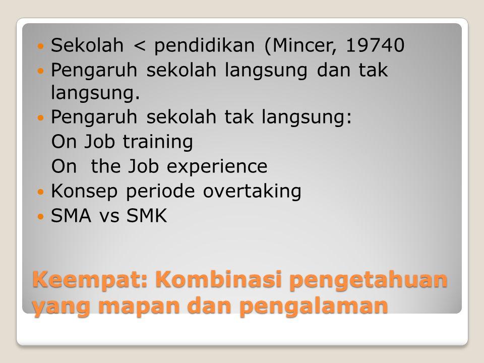Keempat: Kombinasi pengetahuan yang mapan dan pengalaman Sekolah < pendidikan (Mincer, 19740 Pengaruh sekolah langsung dan tak langsung. Pengaruh seko