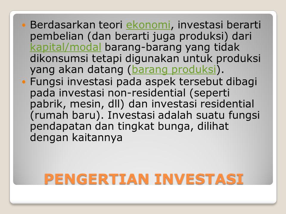 PENGERTIAN INVESTASI Berdasarkan teori ekonomi, investasi berarti pembelian (dan berarti juga produksi) dari kapital/modal barang-barang yang tidak di