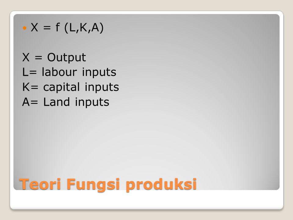 Teori Fungsi produksi X = f (L,K,A) X = Output L= labour inputs K= capital inputs A= Land inputs
