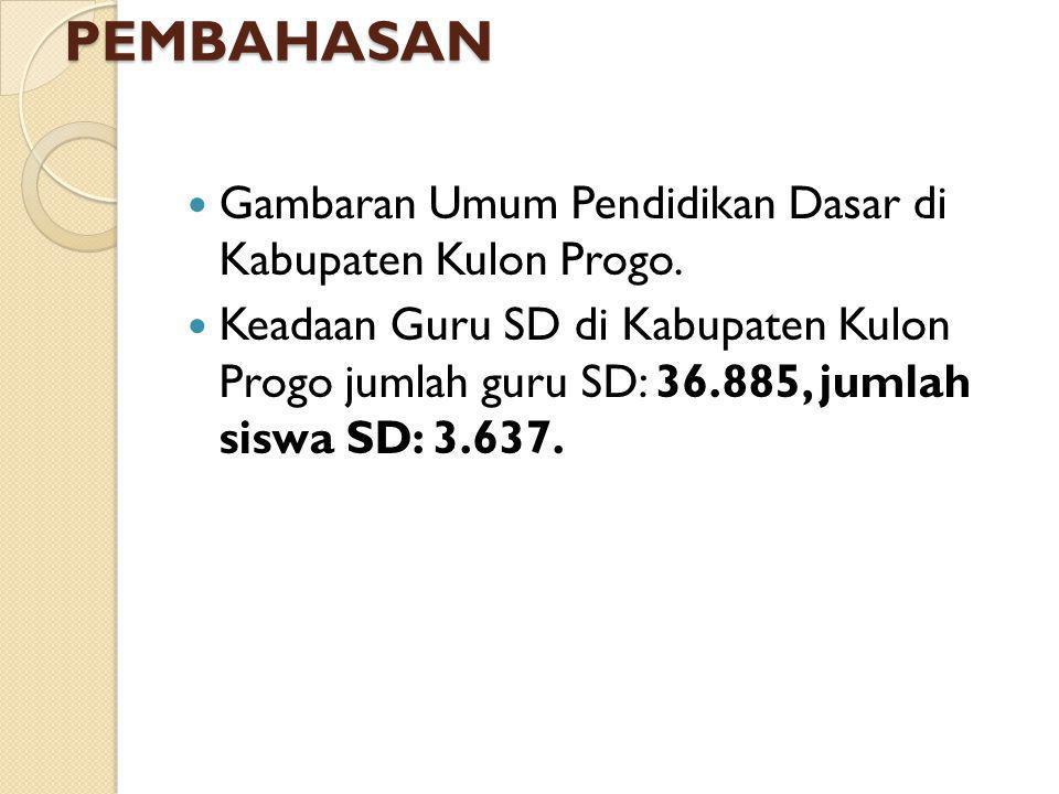 PEMBAHASAN Gambaran Umum Pendidikan Dasar di Kabupaten Kulon Progo. Keadaan Guru SD di Kabupaten Kulon Progo jumlah guru SD: 36.885, jumlah siswa SD: