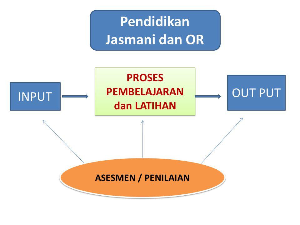 Pendidikan Jasmani dan OR INPUT PROSES PEMBELAJARAN dan LATIHAN OUT PUT ASESMEN / PENILAIAN