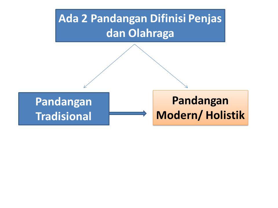 Pertama: Perubahan Paradigma Penjas 1.Pandangan tradisional, a.menganggap bahwa manusia itu sendiri terdiri dari dua komponen utama yang dapat dipilah-pilah, yaitu aspek jasmani dan rokhani.
