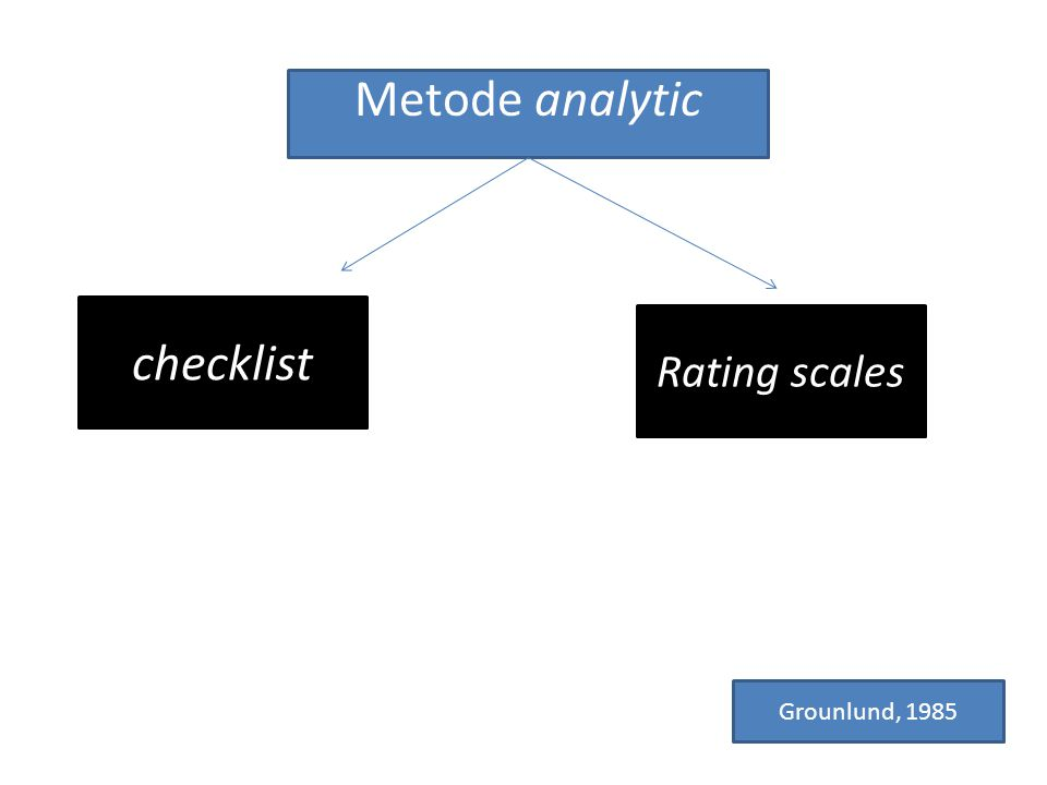 Metode analytic checklist Rating scales Grounlund, 1985