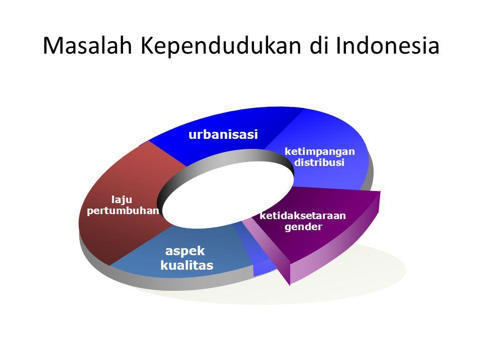 laju pertumbuhan urbanisasi ketimpangan distribusi ketidaksetaraan gender aspek kualitas Masalah Kependudukan di Indonesia