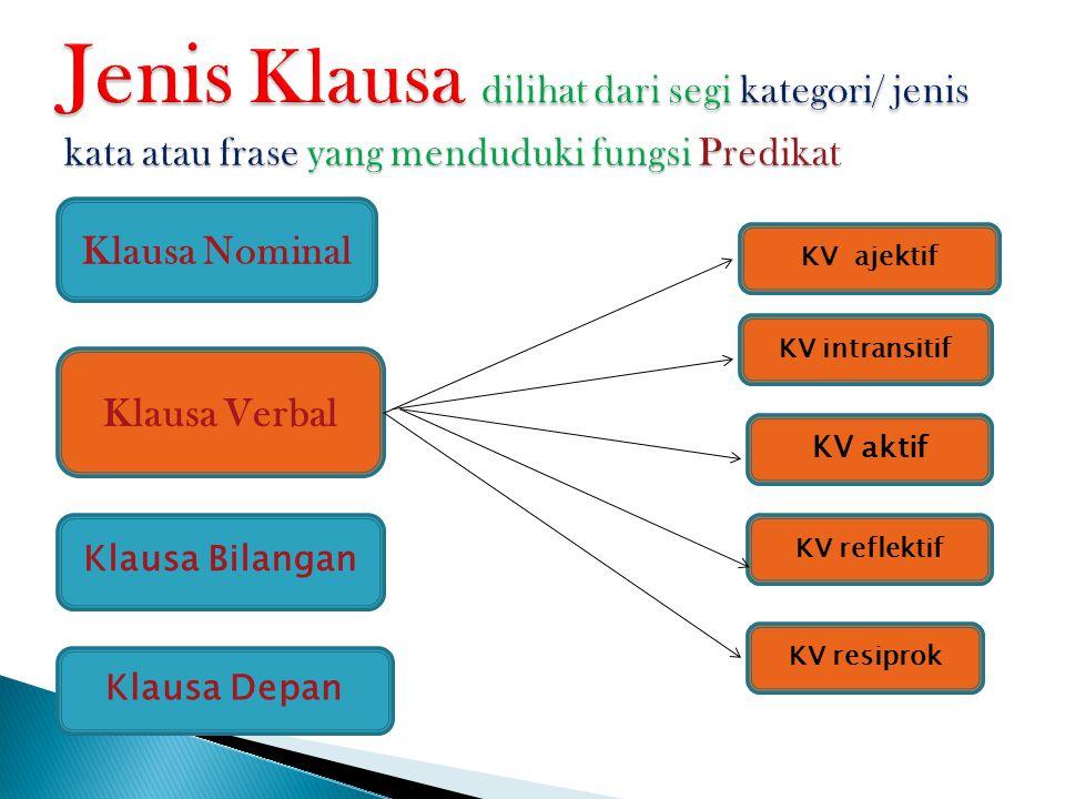 Klausa Nominal Klausa Verbal Klausa Bilangan Klausa Depan KV ajektif KV intransitif KV aktif KV reflektif KV resiprok