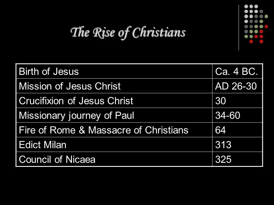 The Rise of Christians Birth of JesusCa.4 BC.
