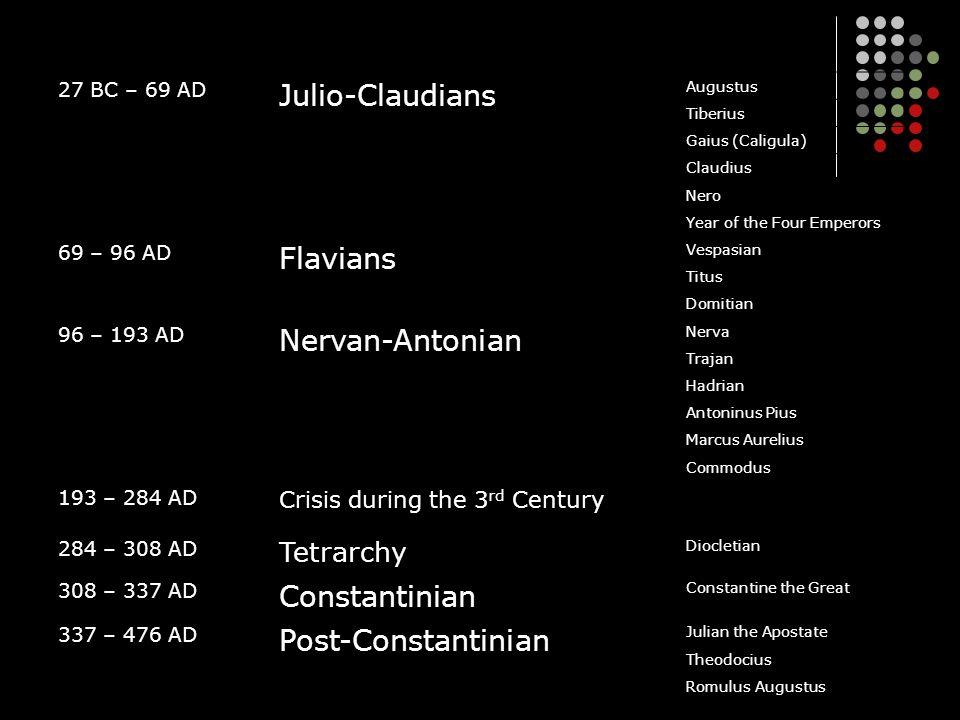 27 BC – 69 AD Julio-Claudians Augustus Tiberius Gaius (Caligula) Claudius Nero Year of the Four Emperors 69 – 96 AD Flavians Vespasian Titus Domitian 96 – 193 AD Nervan-Antonian Nerva Trajan Hadrian Antoninus Pius Marcus Aurelius Commodus 193 – 284 AD Crisis during the 3 rd Century 284 – 308 AD Tetrarchy Diocletian 308 – 337 AD Constantinian Constantine the Great 337 – 476 AD Post-Constantinian Julian the Apostate Theodocius Romulus Augustus