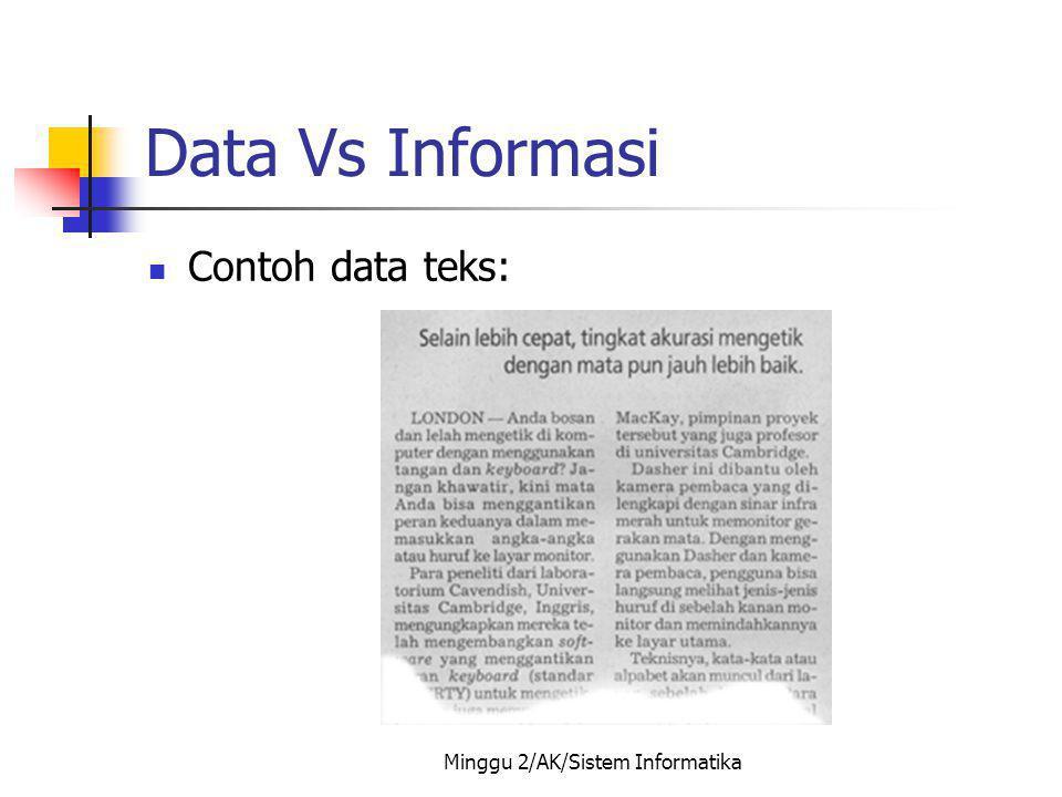 Minggu 2/AK/Sistem Informatika Data Vs Informasi Contoh data teks: