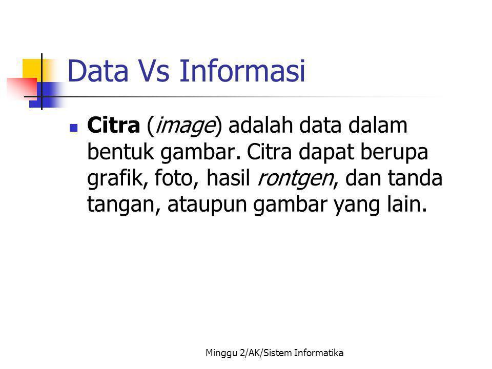 Minggu 2/AK/Sistem Informatika Data Vs Informasi Citra (image) adalah data dalam bentuk gambar. Citra dapat berupa grafik, foto, hasil rontgen, dan ta