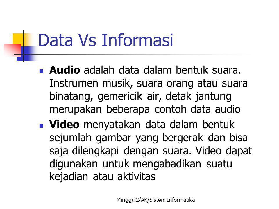 Minggu 2/AK/Sistem Informatika Data Vs Informasi Audio adalah data dalam bentuk suara. Instrumen musik, suara orang atau suara binatang, gemericik air