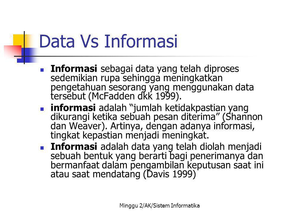 Minggu 2/AK/Sistem Informatika Data Vs Informasi Informasi sebagai data yang telah diproses sedemikian rupa sehingga meningkatkan pengetahuan sesorang