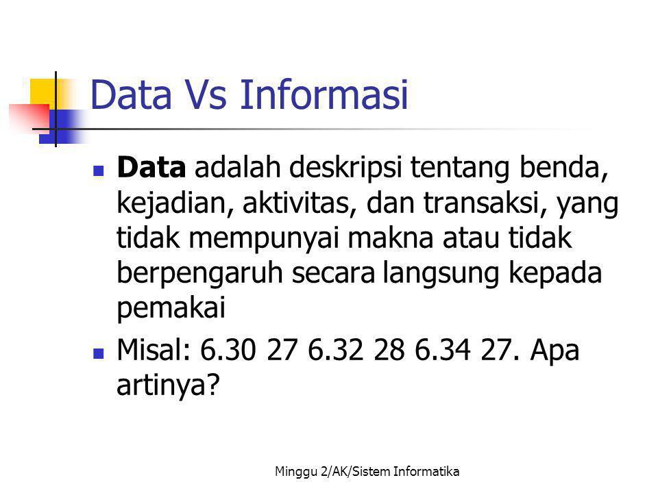 Minggu 2/AK/Sistem Informatika Data Vs Informasi Data adalah deskripsi tentang benda, kejadian, aktivitas, dan transaksi, yang tidak mempunyai makna a