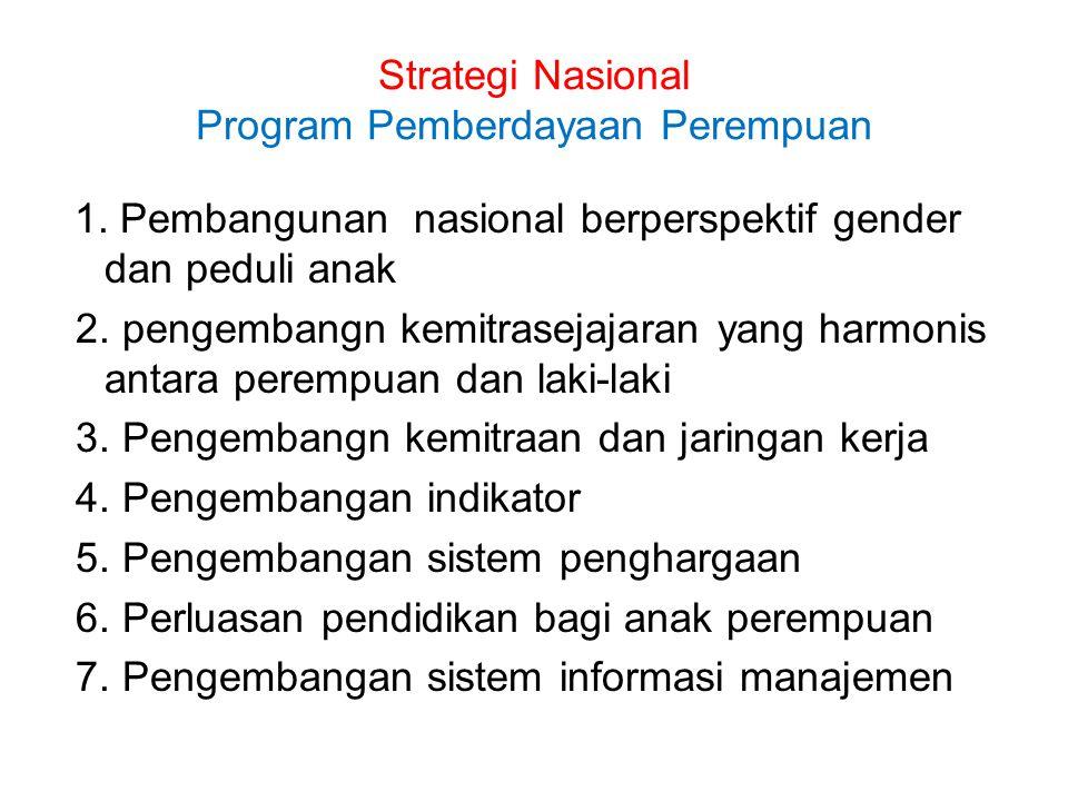 Strategi Nasional Program Pemberdayaan Perempuan 1. Pembangunan nasional berperspektif gender dan peduli anak 2. pengembangn kemitrasejajaran yang har