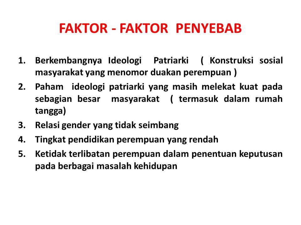 FAKTOR - FAKTOR PENYEBAB 1.Berkembangnya Ideologi Patriarki ( Konstruksi sosial masyarakat yang menomor duakan perempuan ) 2.Paham ideologi patriarki